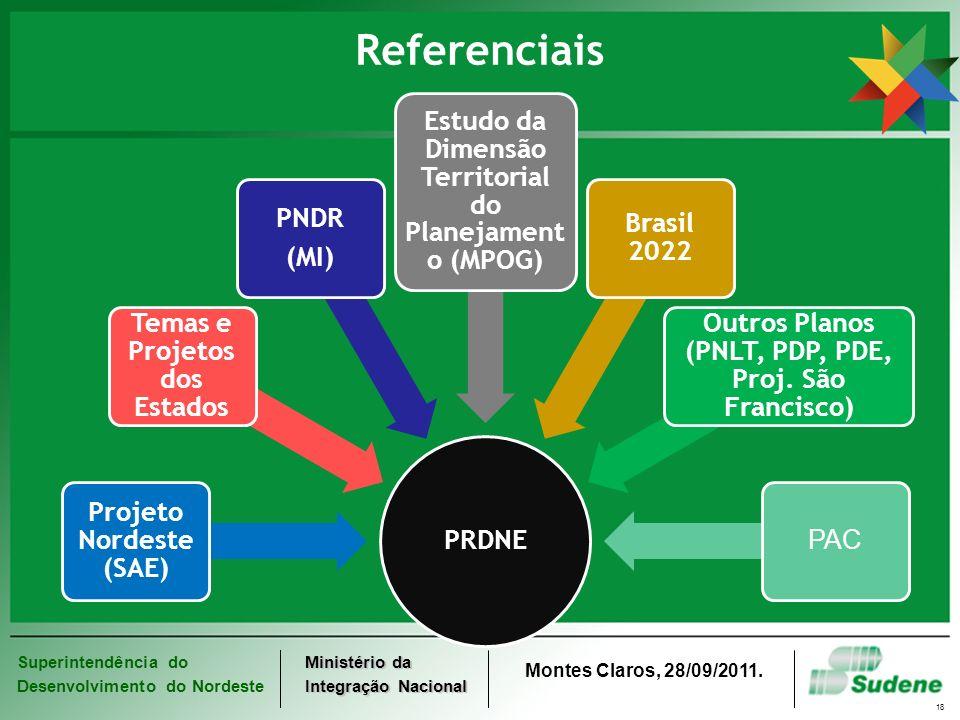 Referenciais PRDNE Projeto Nordeste (SAE) Temas e Projetos dos Estados