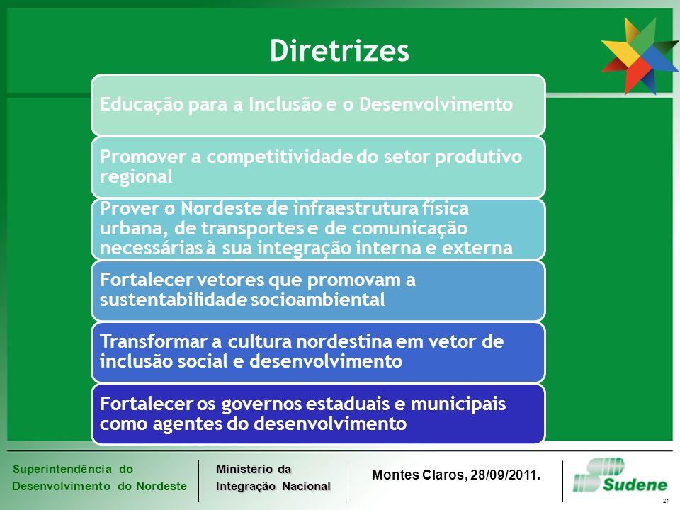 Diretrizes Educação para a Inclusão e o Desenvolvimento