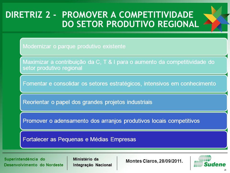 DIRETRIZ 2 - PROMOVER A COMPETITIVIDADE DO SETOR PRODUTIVO REGIONAL