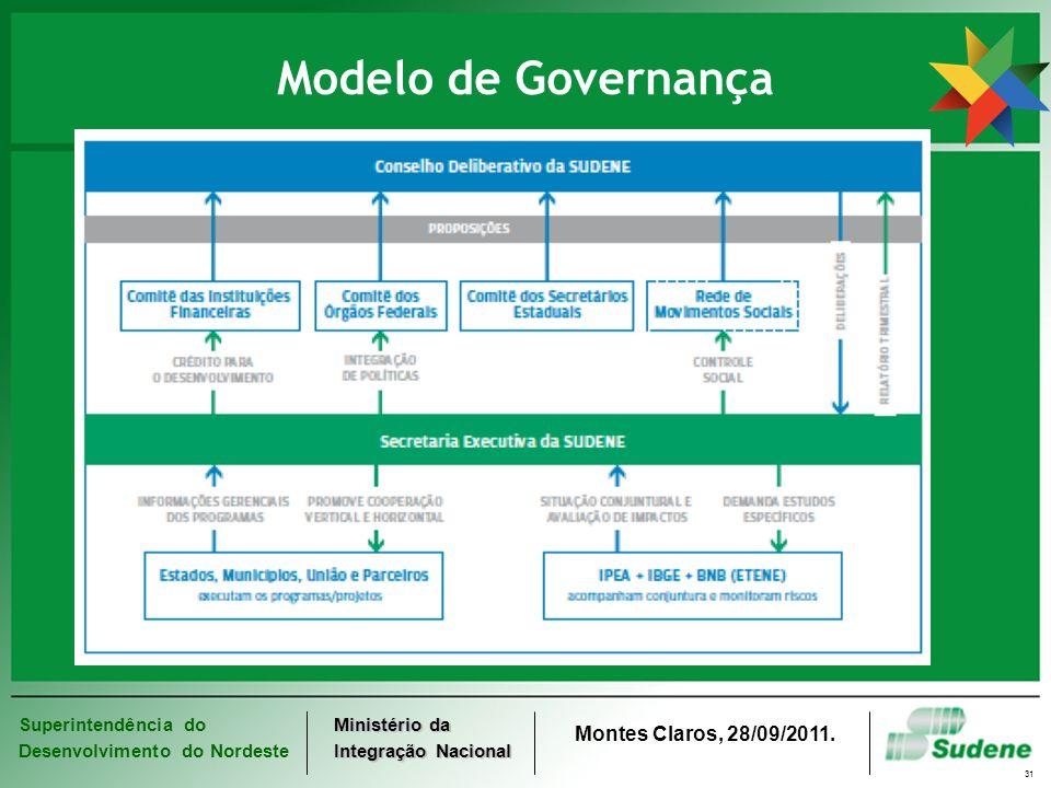 Modelo de Governança O CONDEL deve ser reforçado como órgão de coordenação e governança do desenvolvimento do Nordeste.