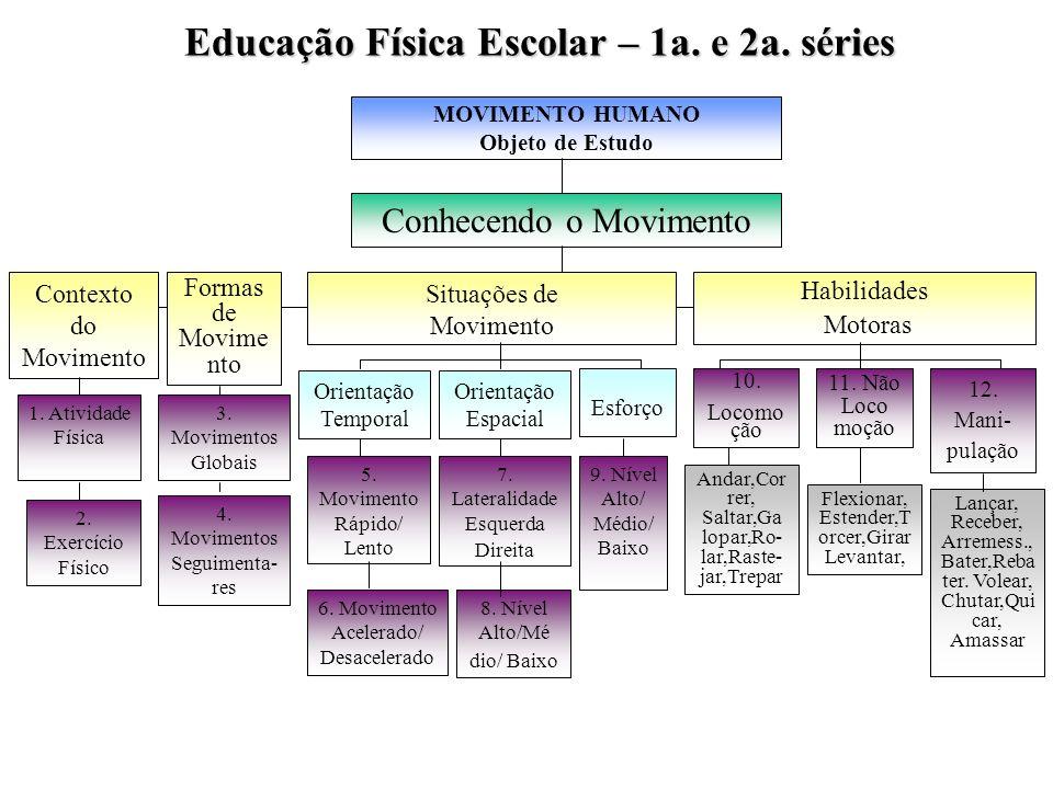 Educação Física Escolar – 1a. e 2a. séries