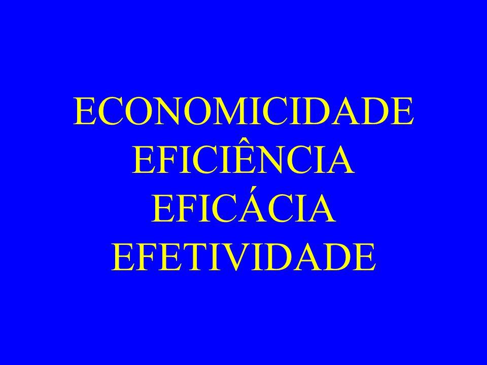 ECONOMICIDADE EFICIÊNCIA EFICÁCIA EFETIVIDADE