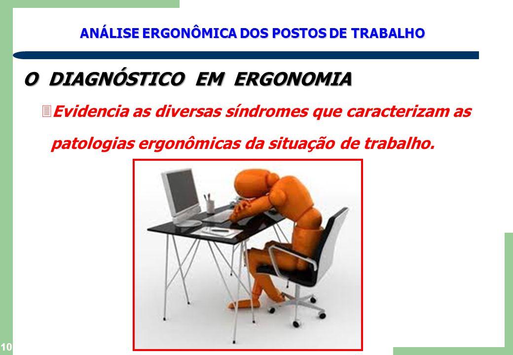 O DIAGNÓSTICO EM ERGONOMIA