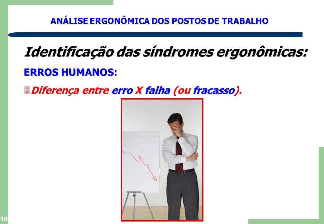 Identificação das síndromes ergonômicas: