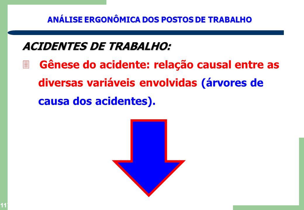 ACIDENTES DE TRABALHO: Gênese do acidente: relação causal entre as