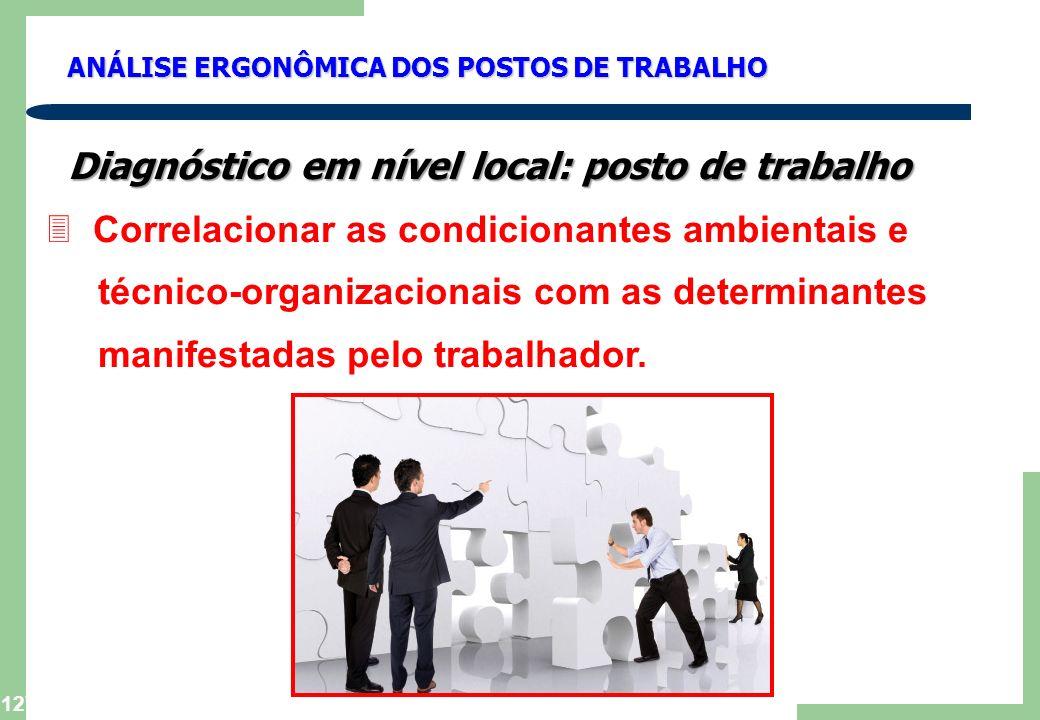 Diagnóstico em nível local: posto de trabalho