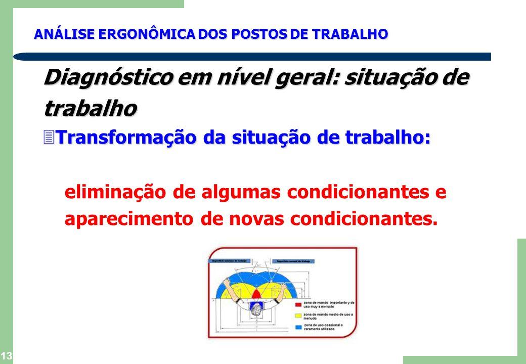 Diagnóstico em nível geral: situação de trabalho