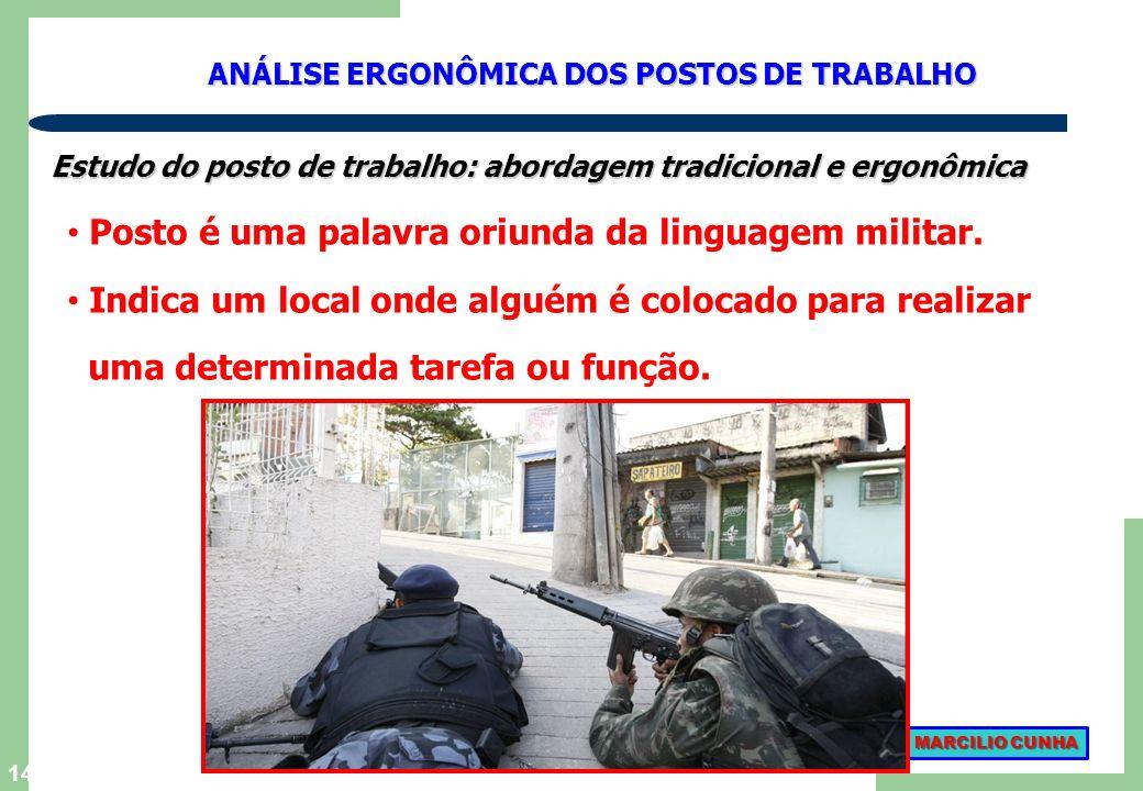ANÁLISE ERGONÔMICA DOS POSTOS DE TRABALHO