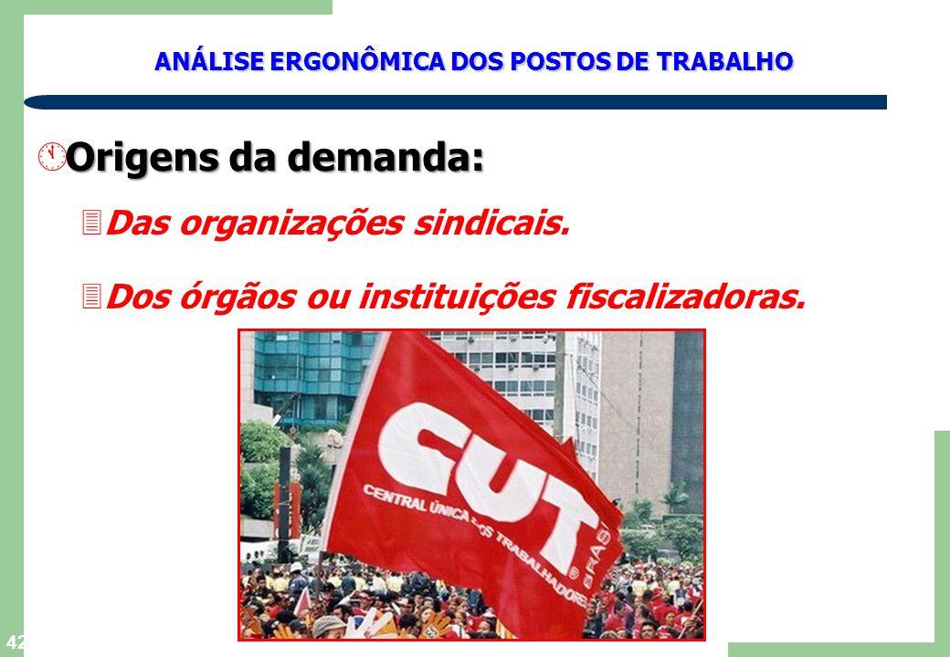 Origens da demanda: Das organizações sindicais.