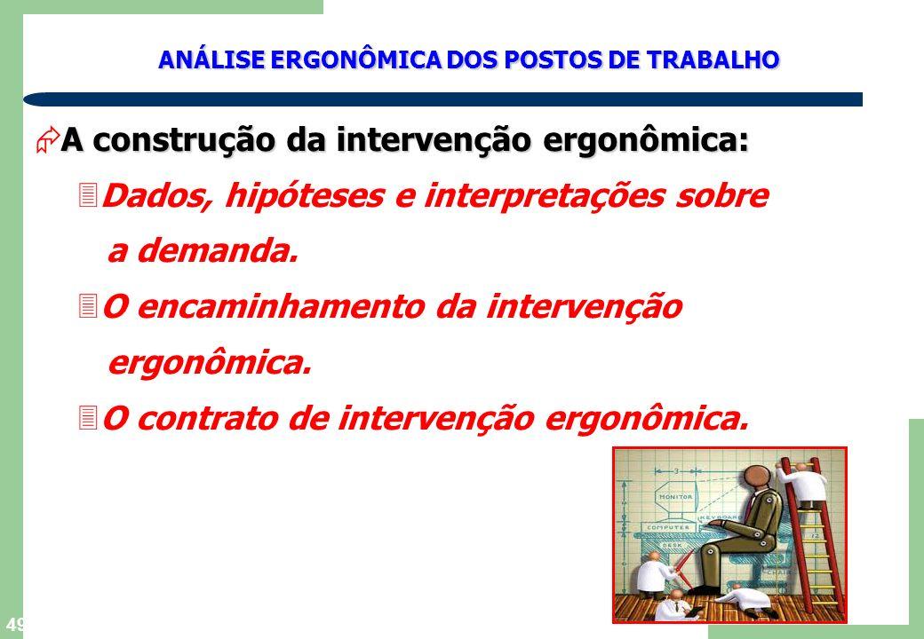 A construção da intervenção ergonômica: