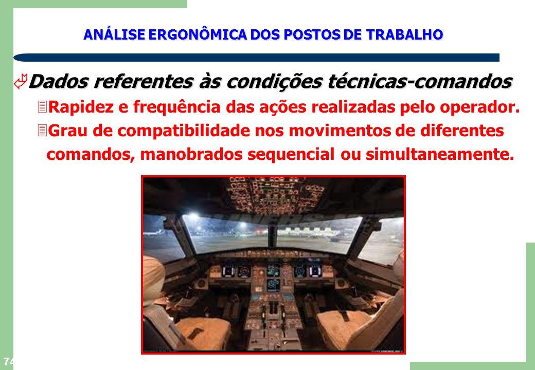 Dados referentes às condições técnicas-comandos