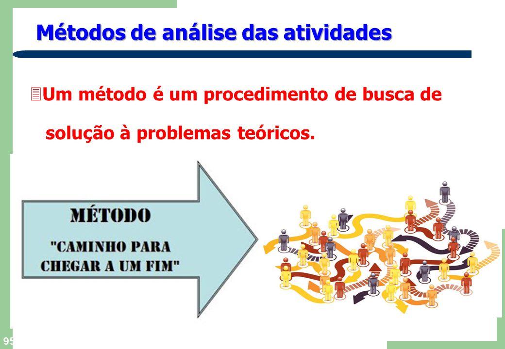 Métodos de análise das atividades