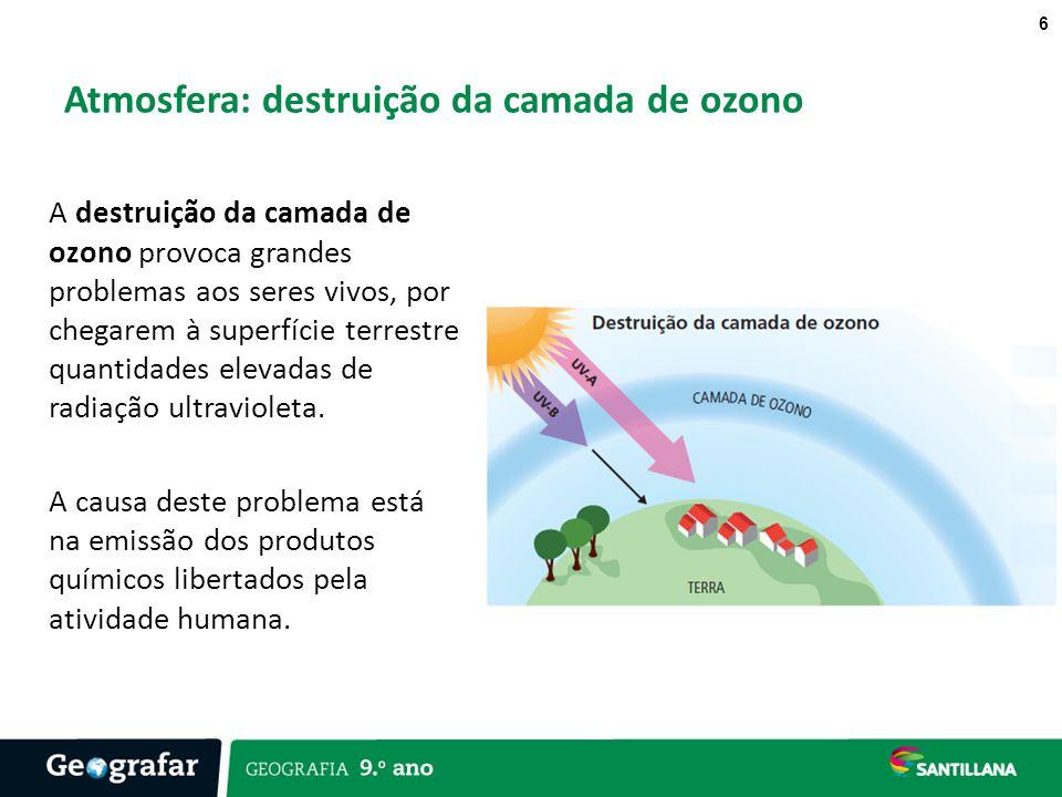 Atmosfera: destruição da camada de ozono