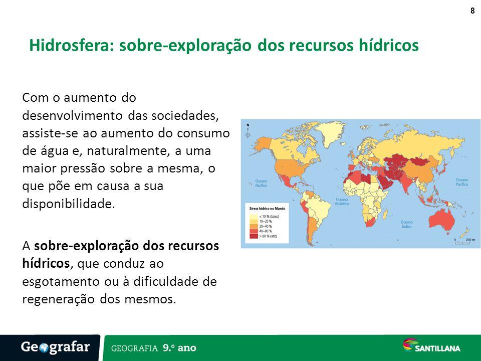 Hidrosfera: sobre-exploração dos recursos hídricos