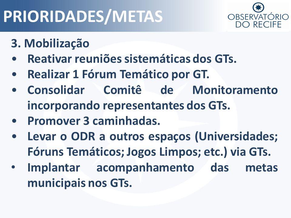 PRIORIDADES/METAS 3. Mobilização