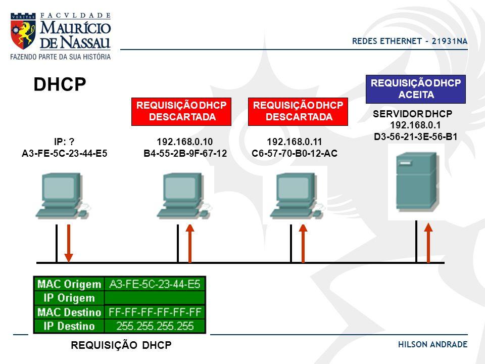 DHCP REQUISIÇÃO DHCP REQUISIÇÃO DHCP ACEITA REQUISIÇÃO DHCP DESCARTADA