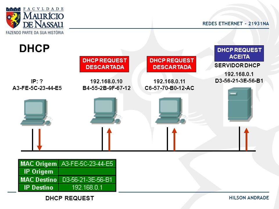 DHCP DHCP REQUEST DHCP REQUEST ACEITA DHCP REQUEST DESCARTADA