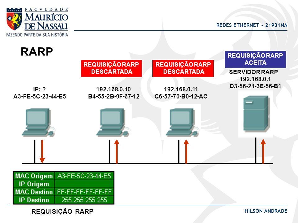 RARP REQUISIÇÃO RARP REQUISIÇÃO RARP ACEITA REQUISIÇÃO RARP DESCARTADA