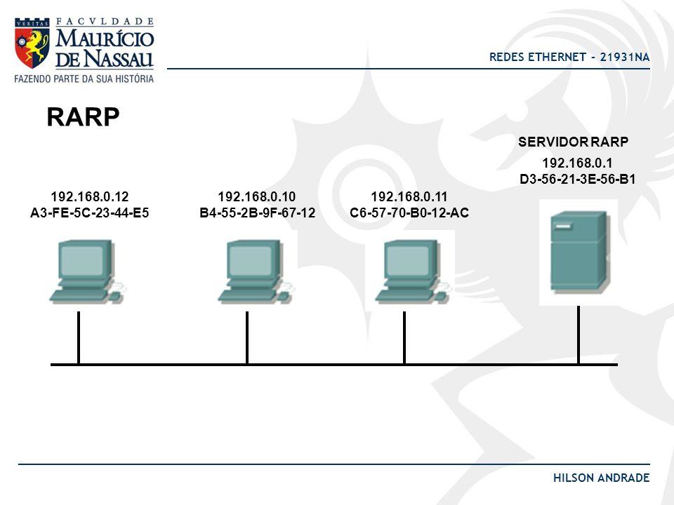 RARP SERVIDOR RARP 192.168.0.1 D3-56-21-3E-56-B1 192.168.0.12