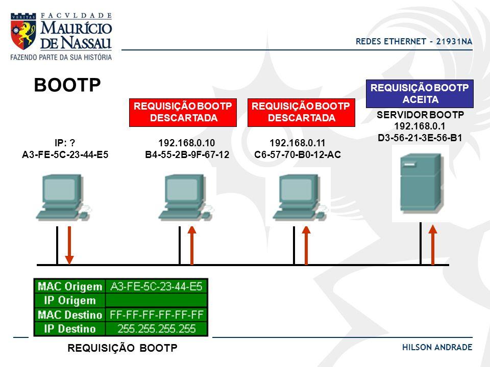 BOOTP REQUISIÇÃO BOOTP REQUISIÇÃO BOOTP ACEITA REQUISIÇÃO BOOTP