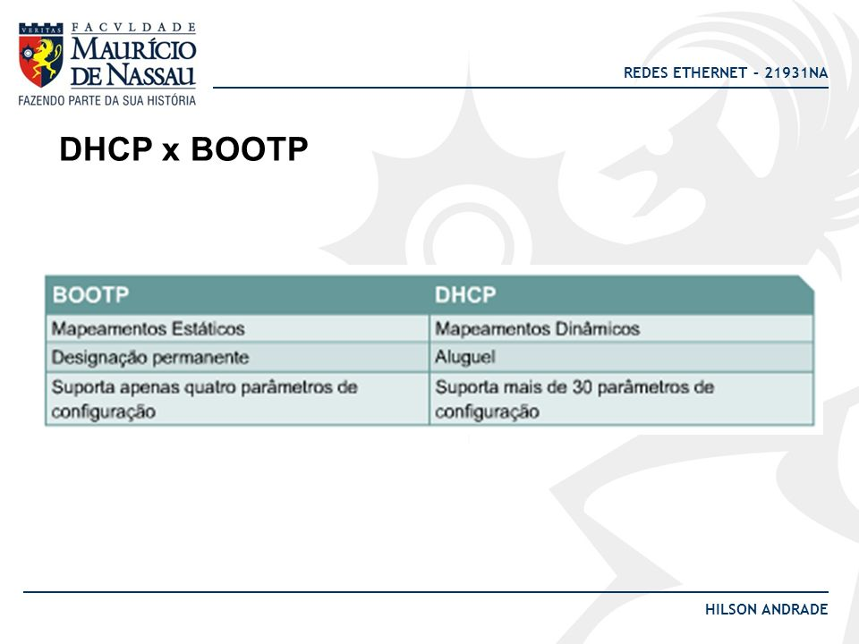 DHCP x BOOTP