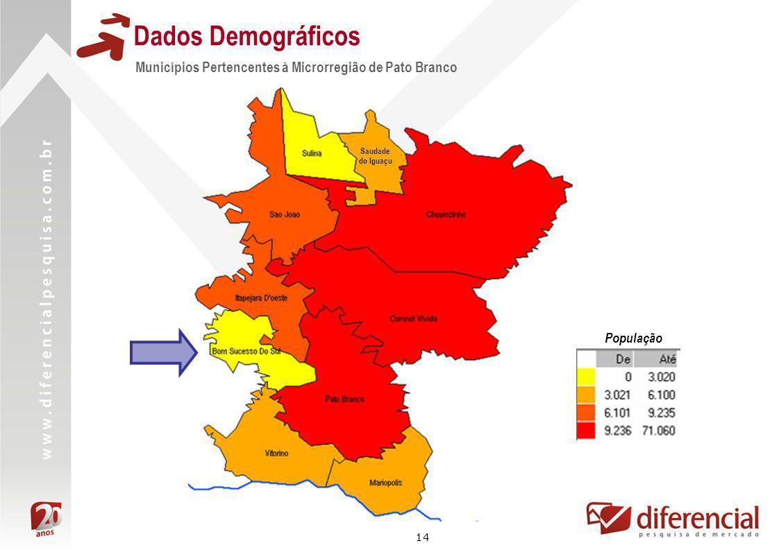 Dados Demográficos Municípios Pertencentes à Microrregião de Pato Branco.