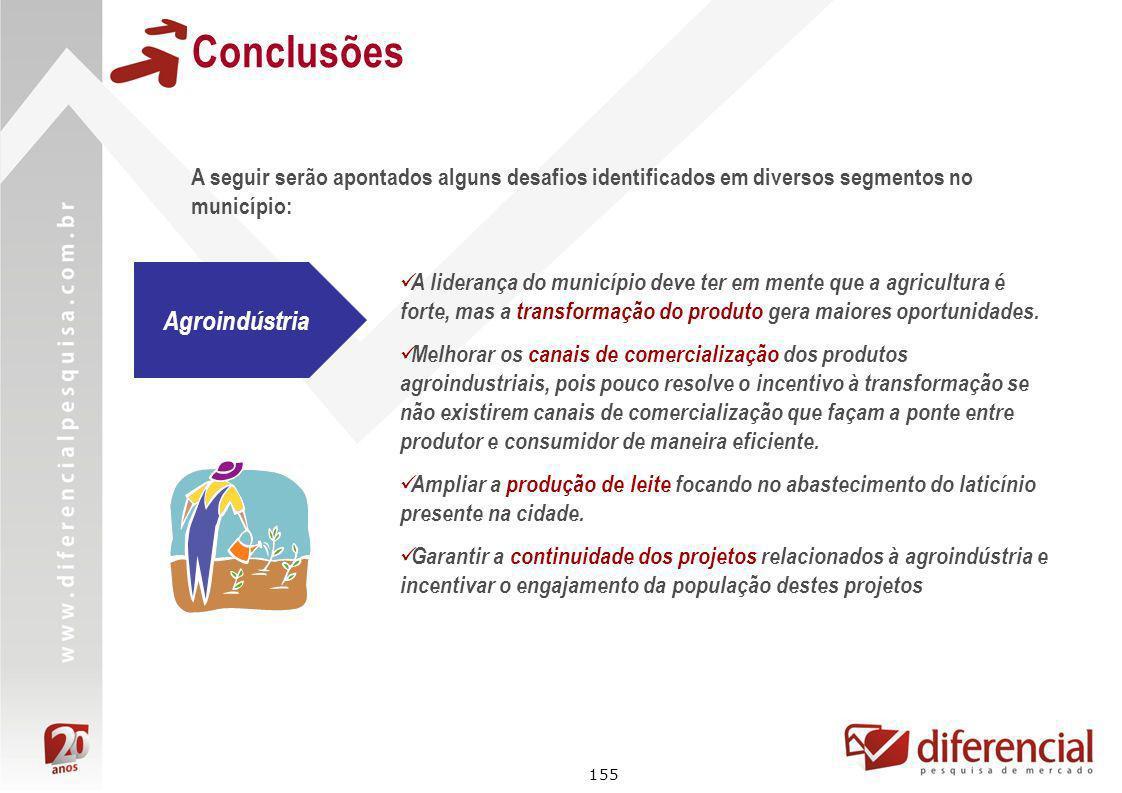 Conclusões Agroindústria