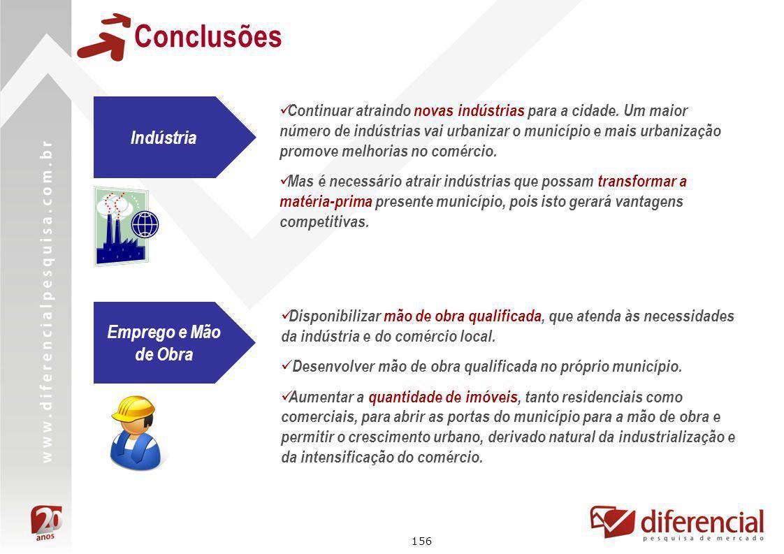 Conclusões Indústria Emprego e Mão de Obra