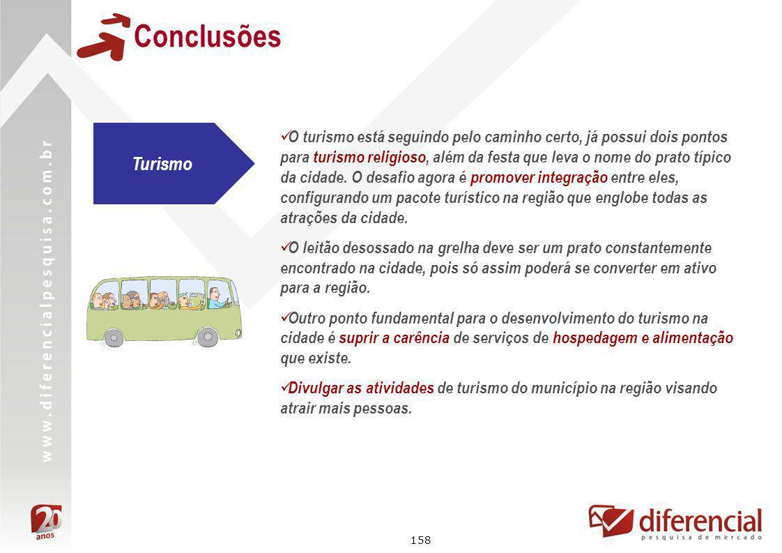 Conclusões Turismo.