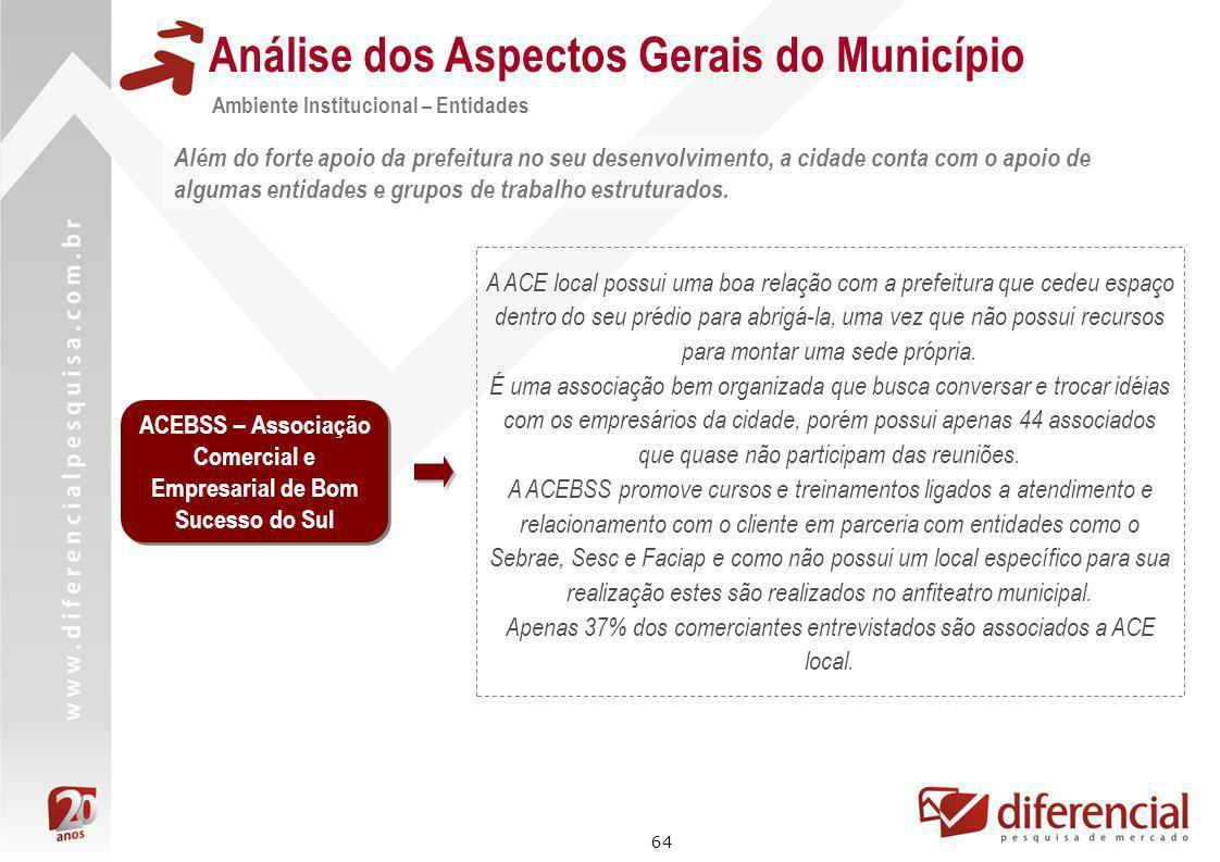 ACEBSS – Associação Comercial e Empresarial de Bom Sucesso do Sul