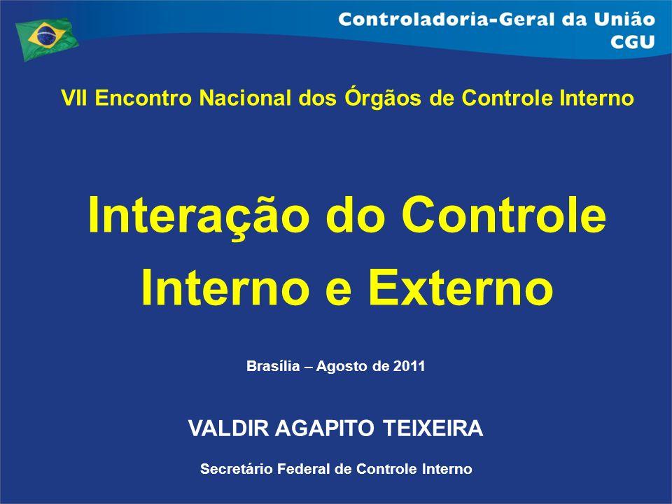 Interação do Controle Interno e Externo