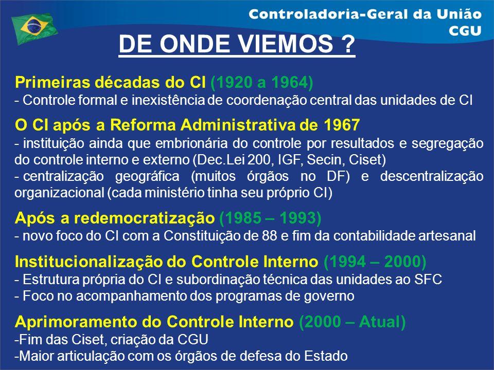 DE ONDE VIEMOS Primeiras décadas do CI (1920 a 1964)