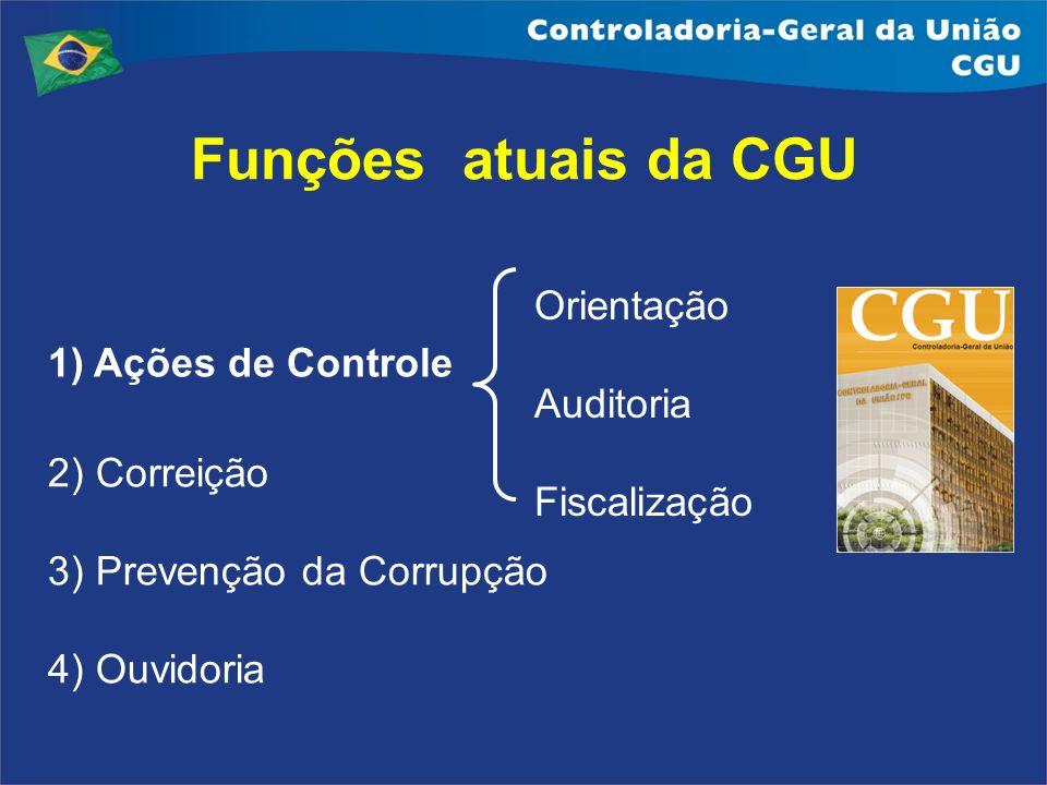Funções atuais da CGU Orientação Auditoria 1) Ações de Controle
