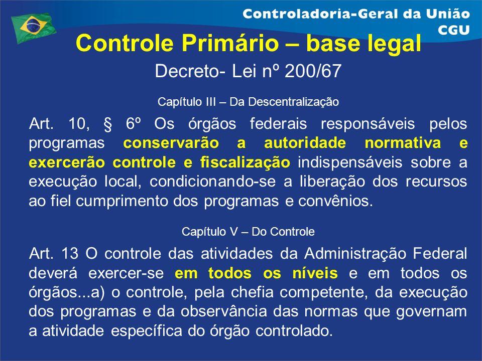 Controle Primário – base legal