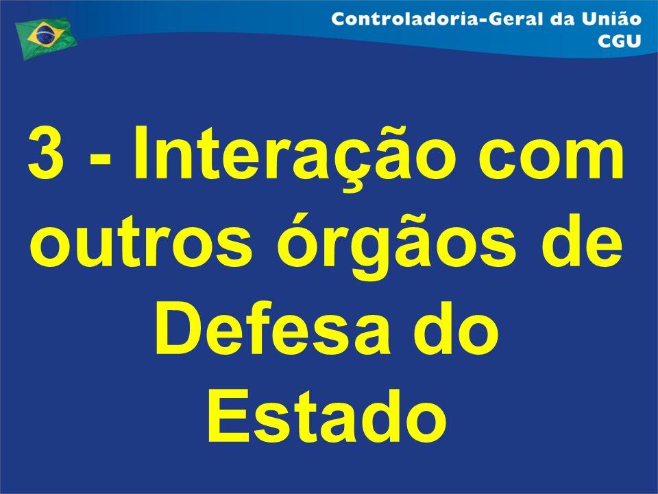 3 - Interação com outros órgãos de Defesa do Estado