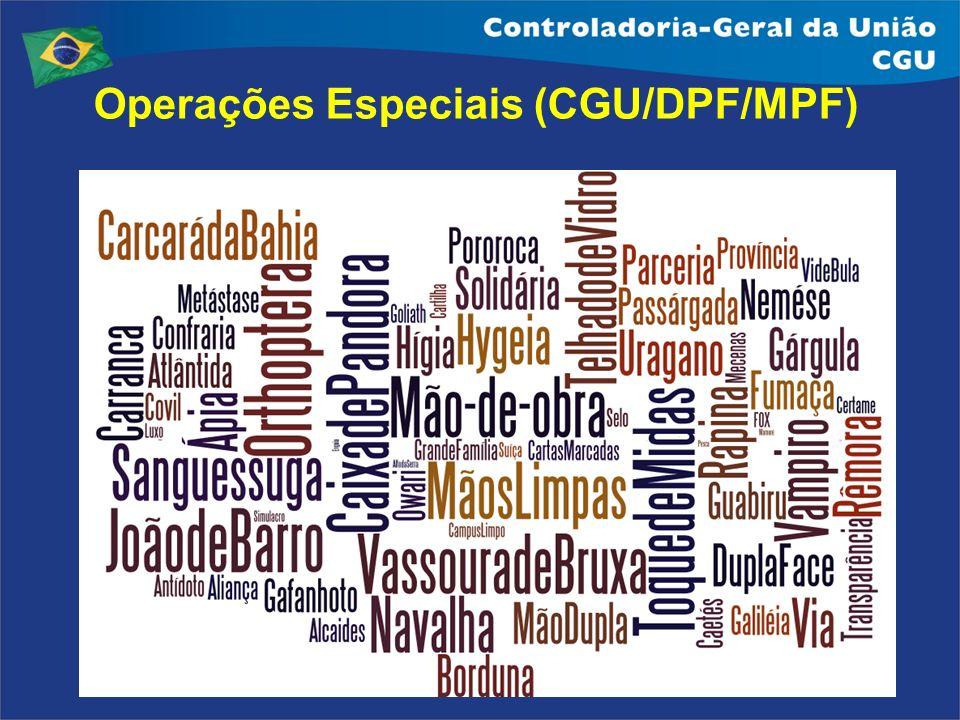 Operações Especiais (CGU/DPF/MPF)