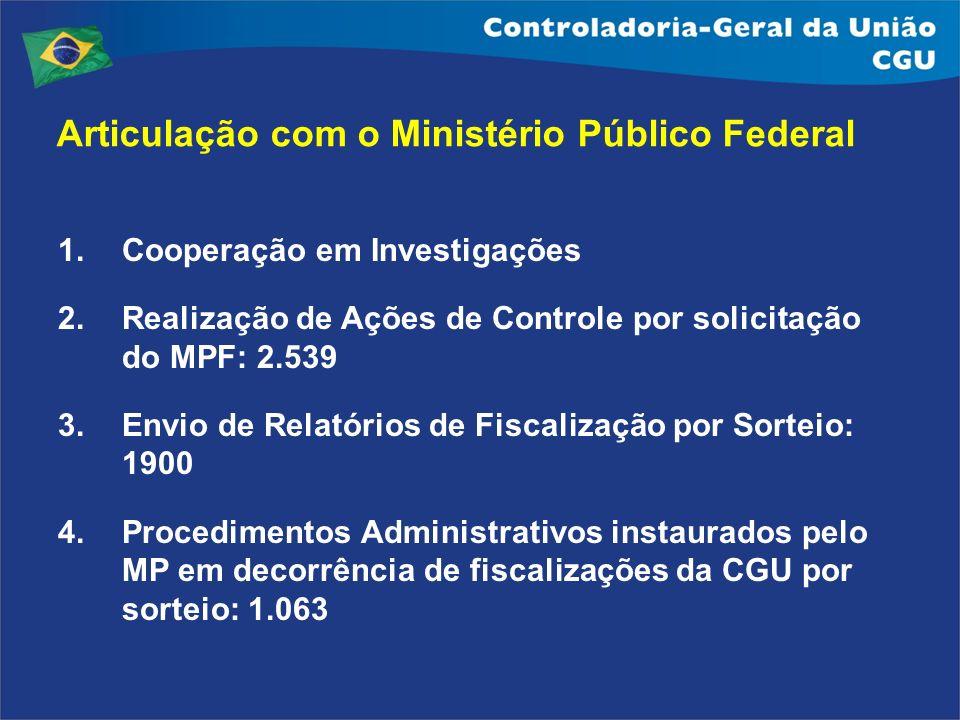 Articulação com o Ministério Público Federal