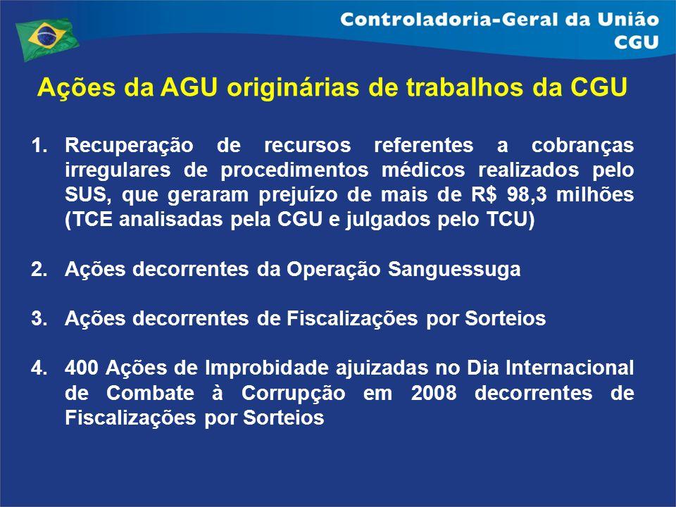 Ações da AGU originárias de trabalhos da CGU