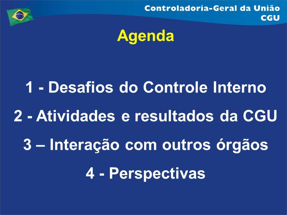 1 - Desafios do Controle Interno 2 - Atividades e resultados da CGU