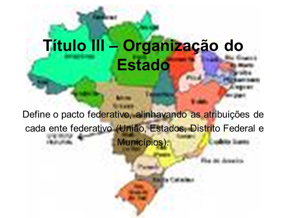 Título III – Organização do Estado