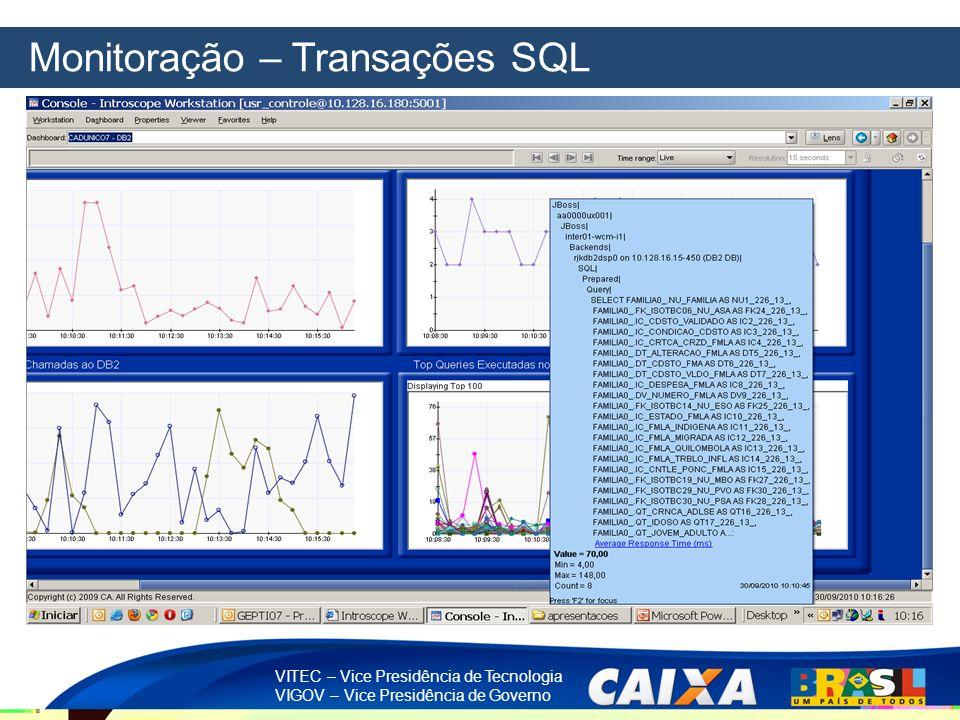 Monitoração – Transações SQL