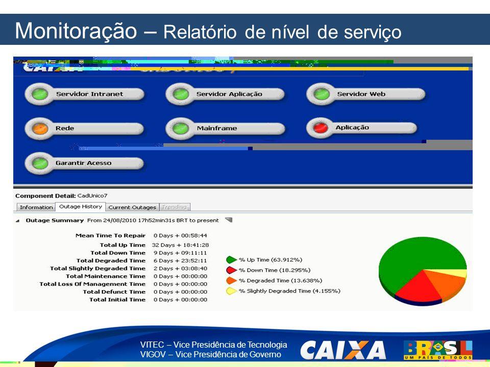 Monitoração – Relatório de nível de serviço