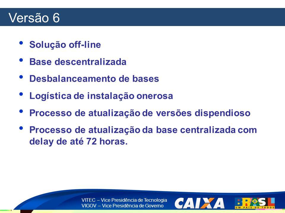Versão 6 Solução off-line Base descentralizada