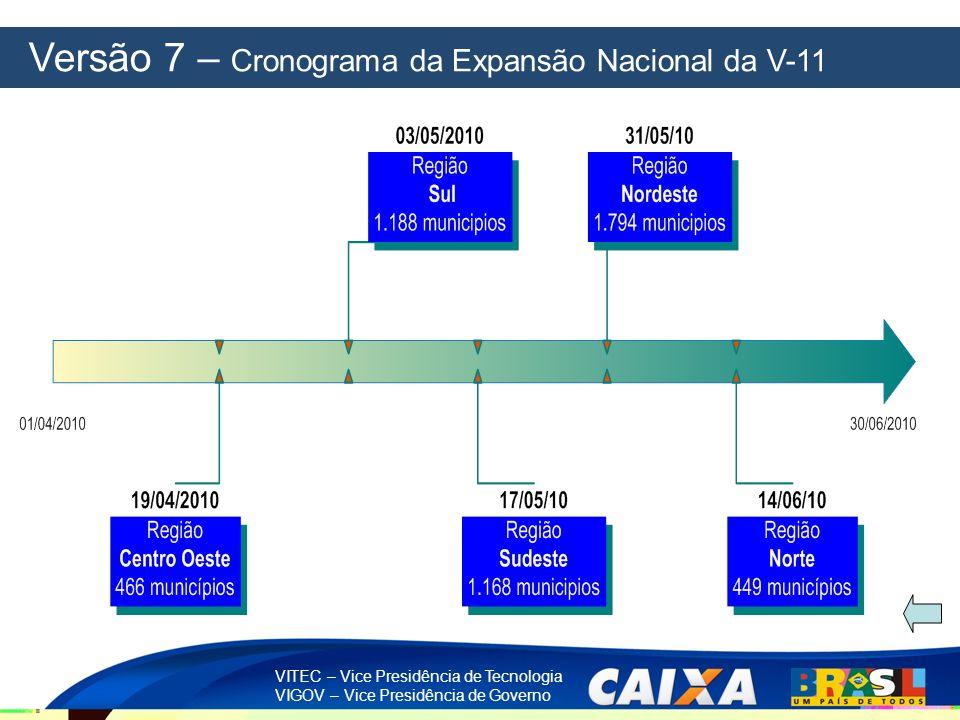 Versão 7 – Cronograma da Expansão Nacional da V-11