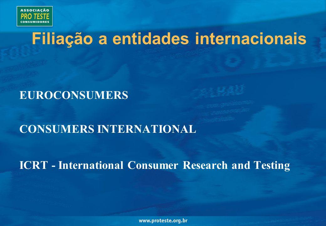 Filiação a entidades internacionais