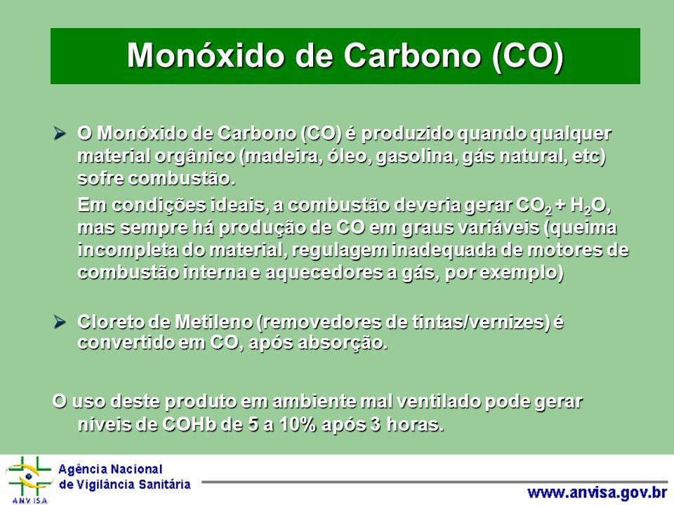 Intoxica es por mon xido de carbono co ppt carregar - Detectores de monoxido de carbono ...