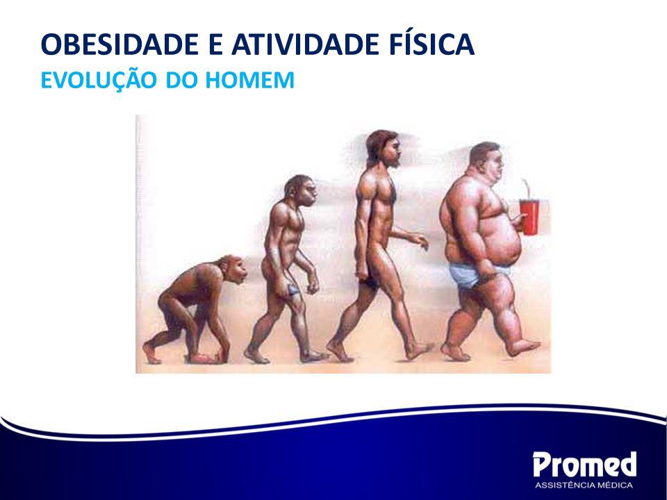 OBESIDADE E ATIVIDADE FÍSICA EVOLUÇÃO DO HOMEM