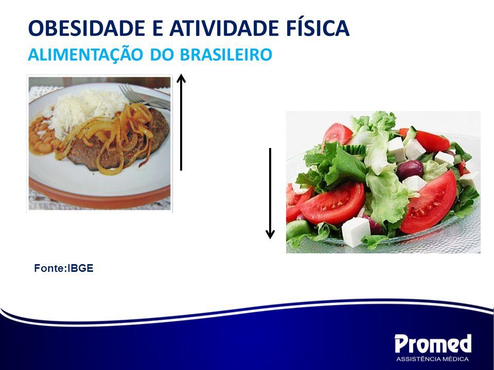 OBESIDADE E ATIVIDADE FÍSICA ALIMENTAÇÃO DO BRASILEIRO