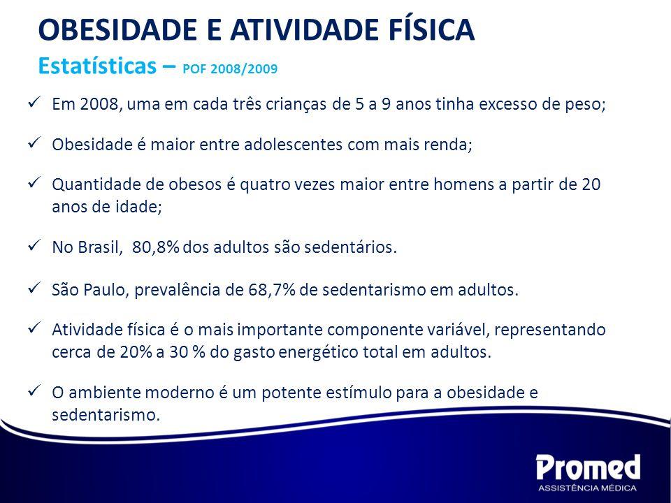 OBESIDADE E ATIVIDADE FÍSICA Estatísticas – POF 2008/2009