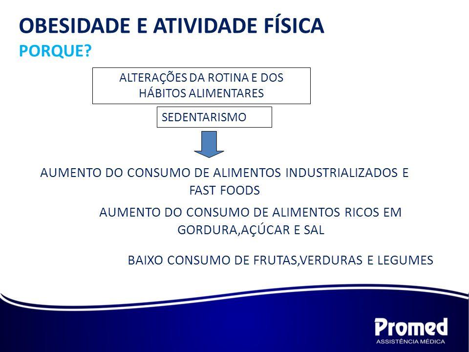 OBESIDADE E ATIVIDADE FÍSICA PORQUE